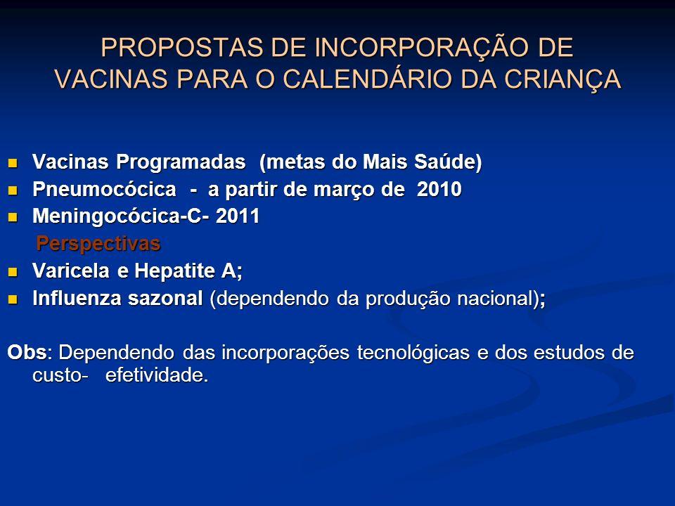 PROPOSTAS DE INCORPORAÇÃO DE VACINAS PARA O CALENDÁRIO DA CRIANÇA