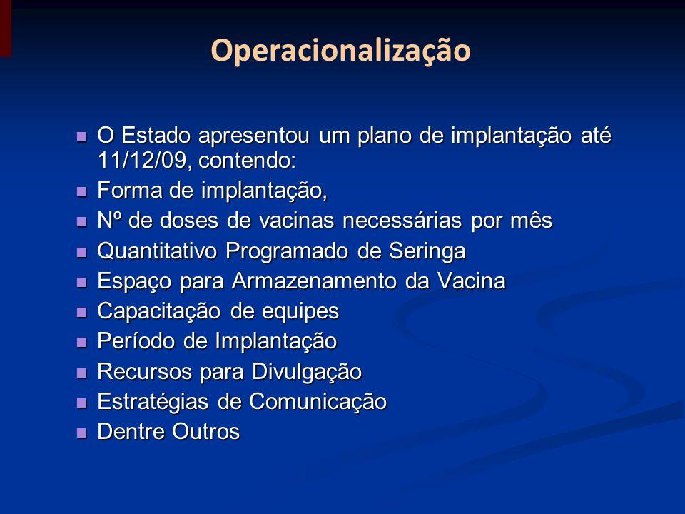 Operacionalização O Estado apresentou um plano de implantação até 11/12/09, contendo: Forma de implantação,