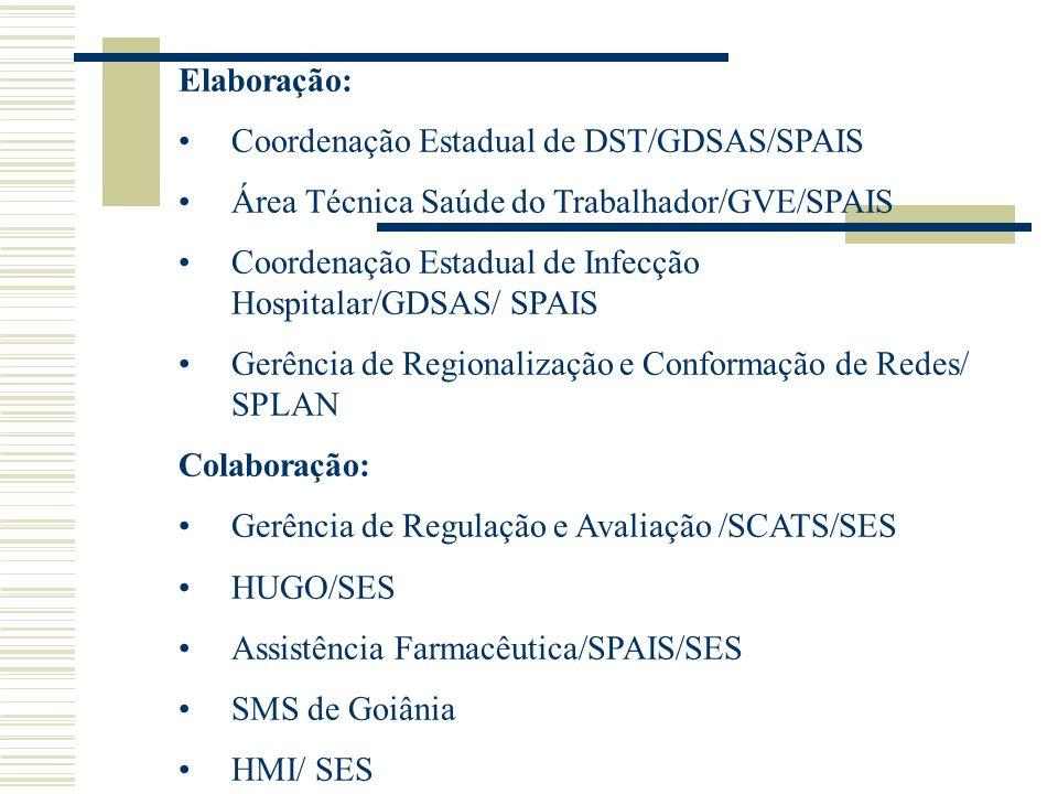 Elaboração: Coordenação Estadual de DST/GDSAS/SPAIS. Área Técnica Saúde do Trabalhador/GVE/SPAIS.