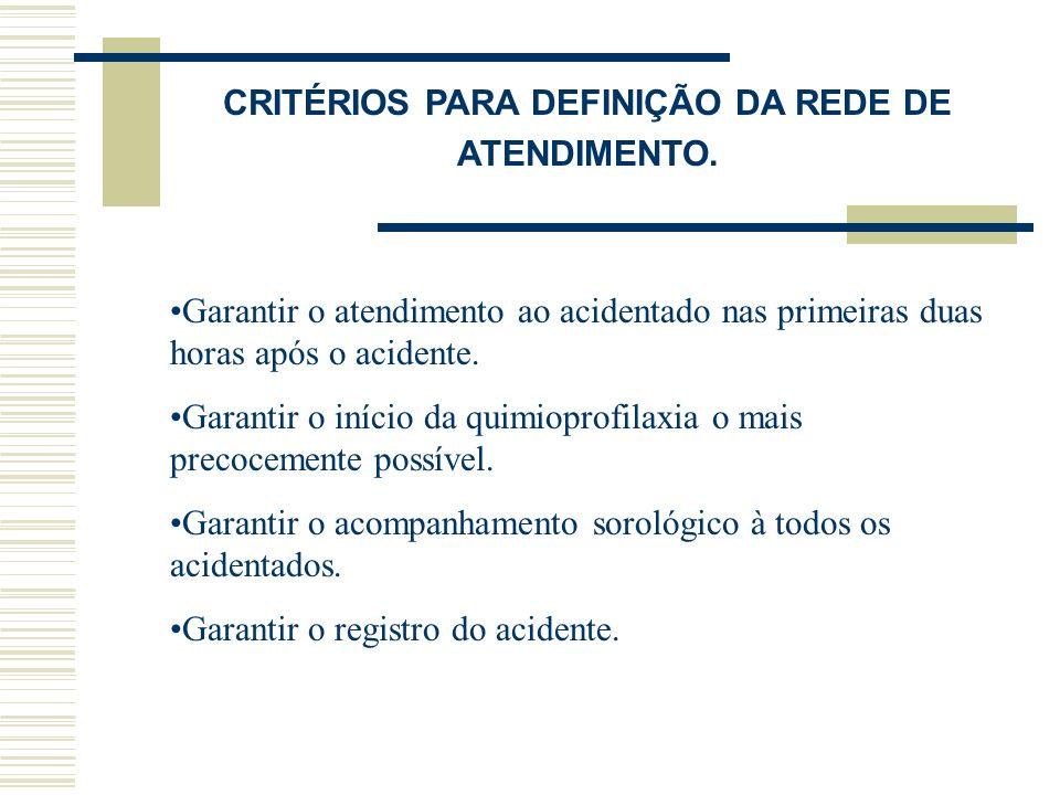 CRITÉRIOS PARA DEFINIÇÃO DA REDE DE ATENDIMENTO.