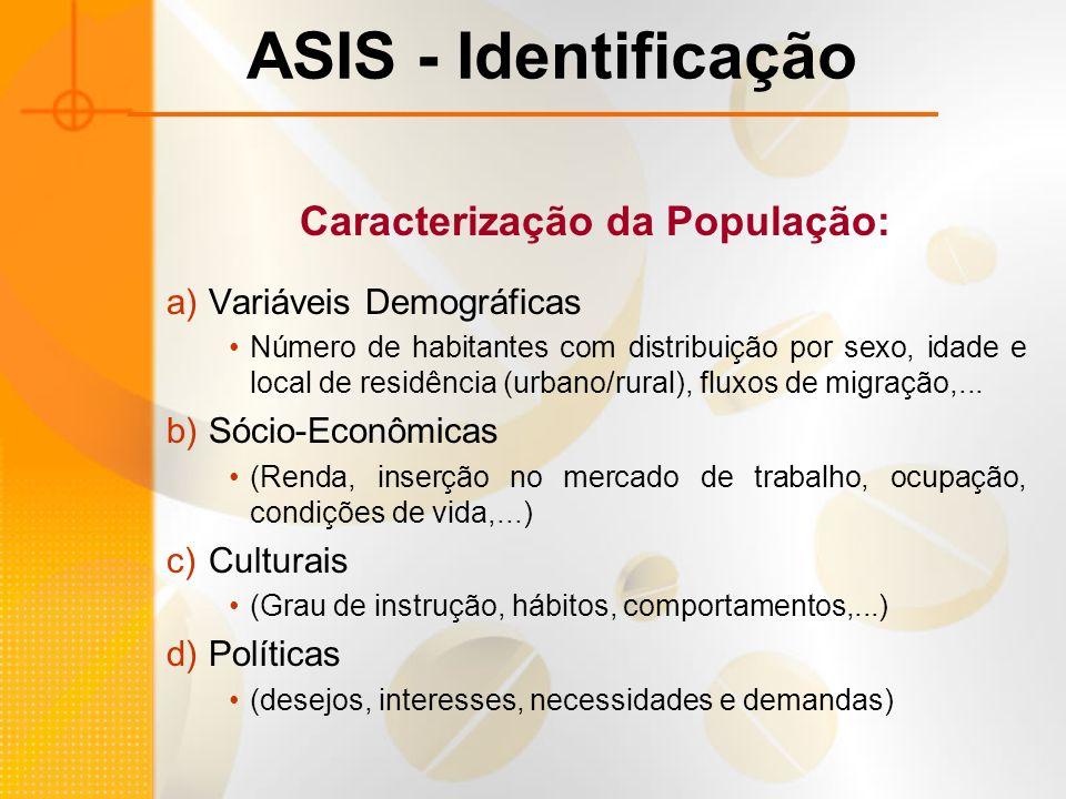 Caracterização da População:
