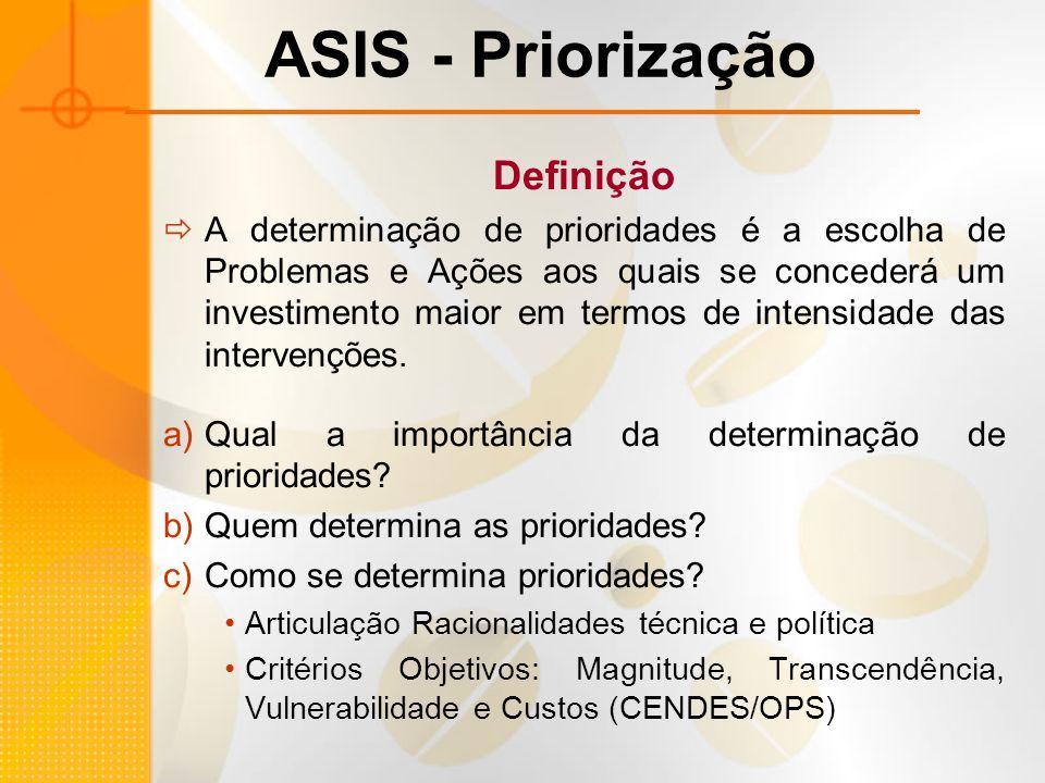 ASIS - Priorização Definição