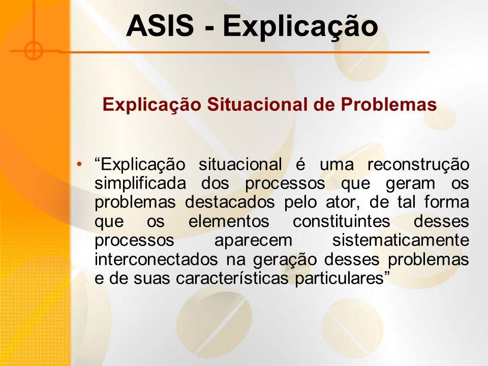 Explicação Situacional de Problemas