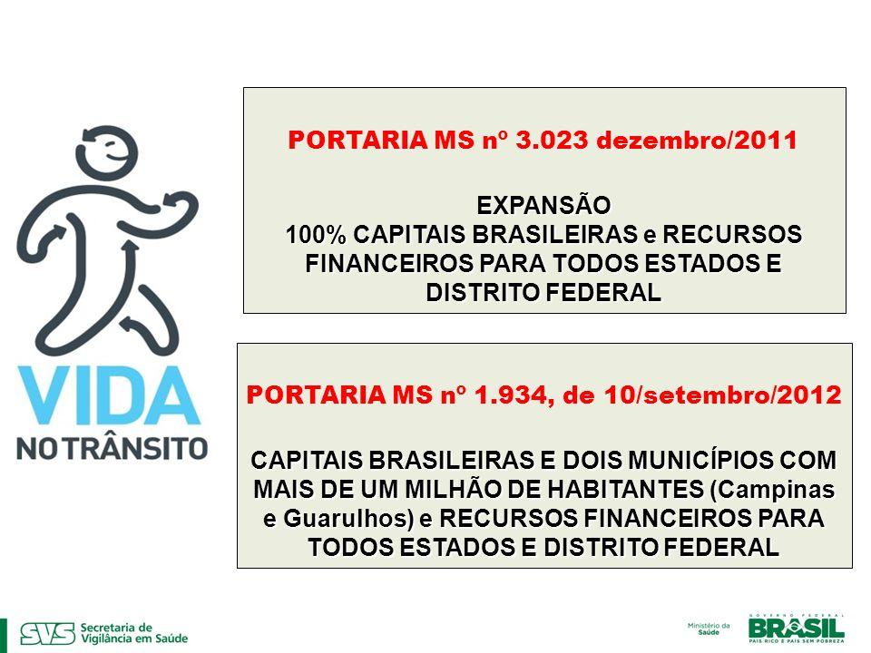 PORTARIA MS nº 3.023 dezembro/2011 EXPANSÃO