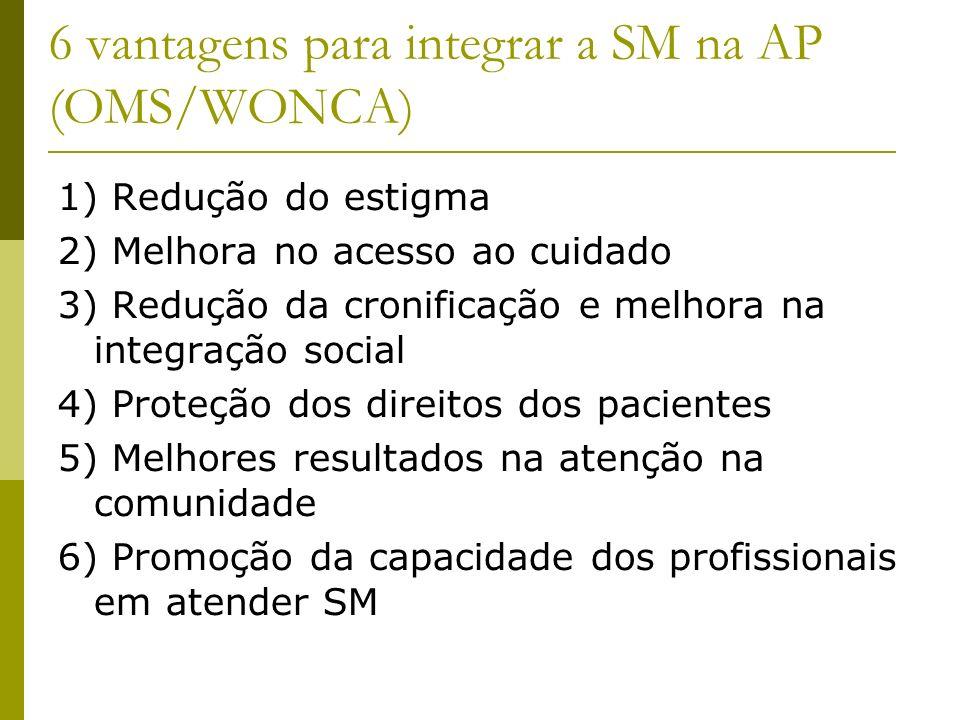 6 vantagens para integrar a SM na AP (OMS/WONCA)