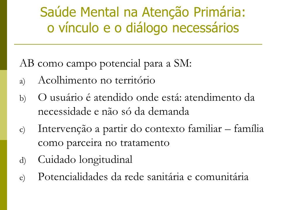 Saúde Mental na Atenção Primária: o vínculo e o diálogo necessários
