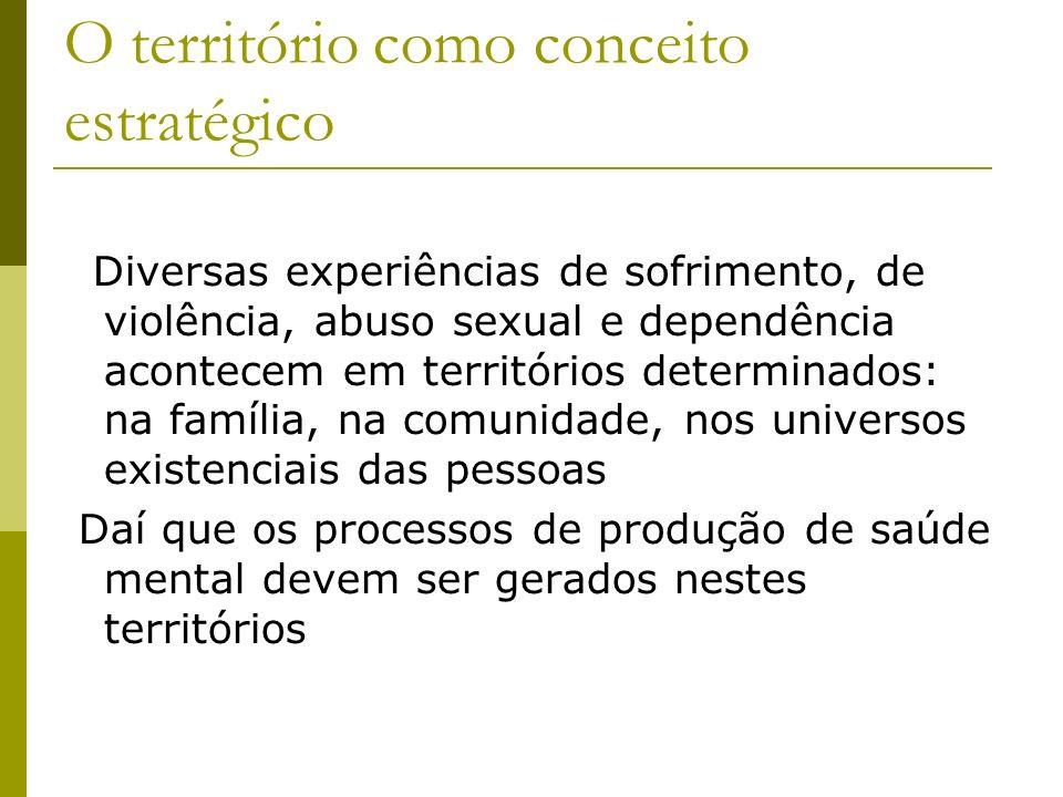 O território como conceito estratégico