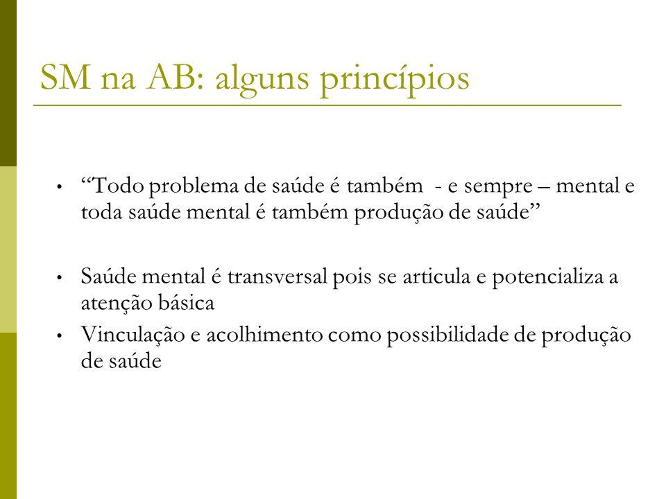SM na AB: alguns princípios