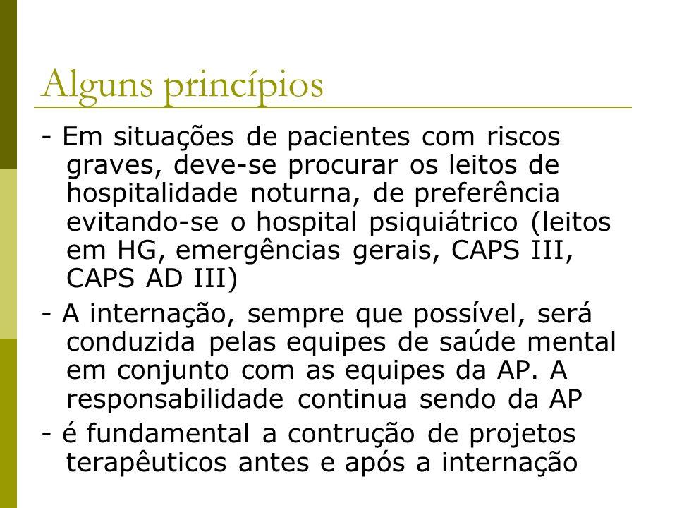 09/20/09 Alguns princípios.