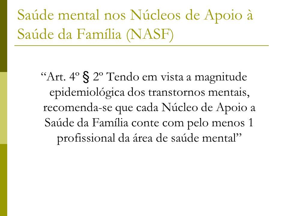 Saúde mental nos Núcleos de Apoio à Saúde da Família (NASF)