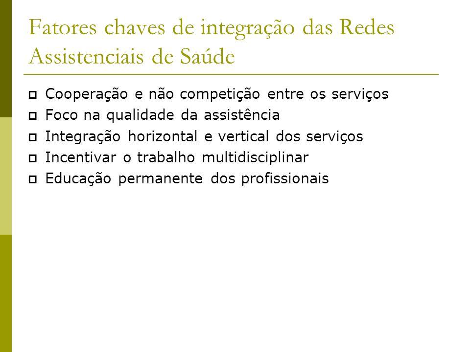 Fatores chaves de integração das Redes Assistenciais de Saúde