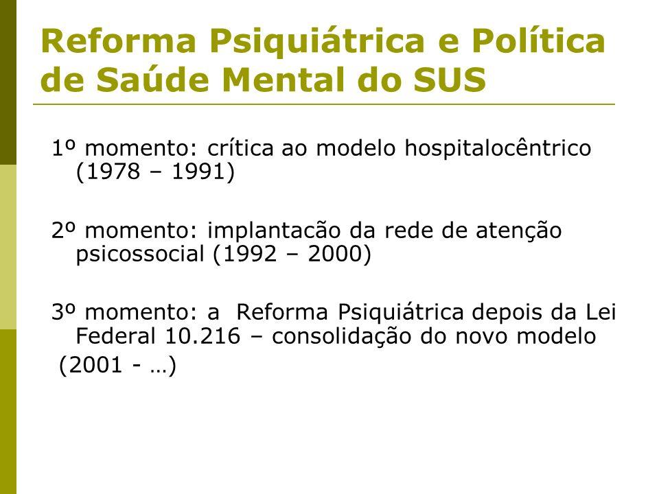 Reforma Psiquiátrica e Política de Saúde Mental do SUS