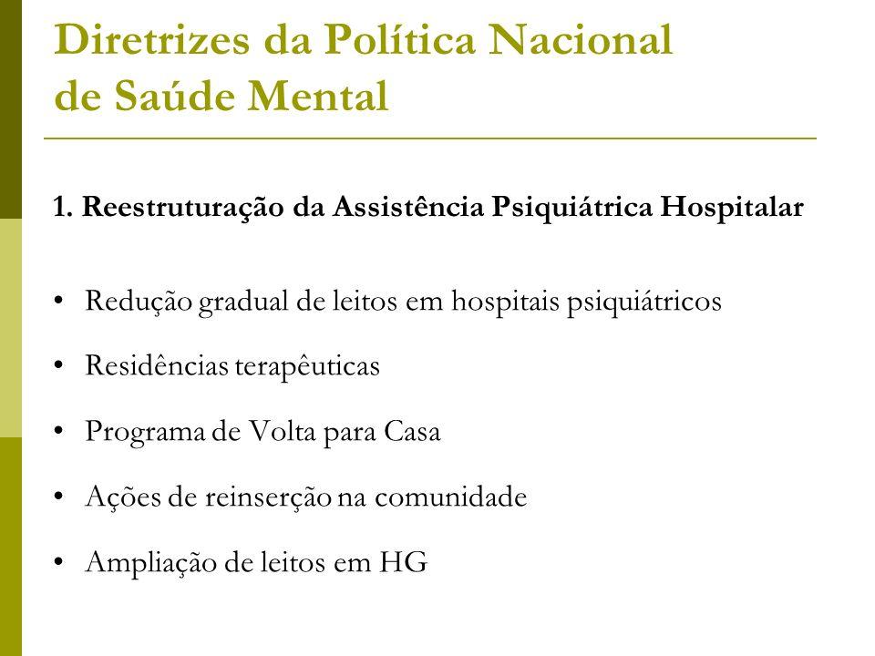 Diretrizes da Política Nacional de Saúde Mental