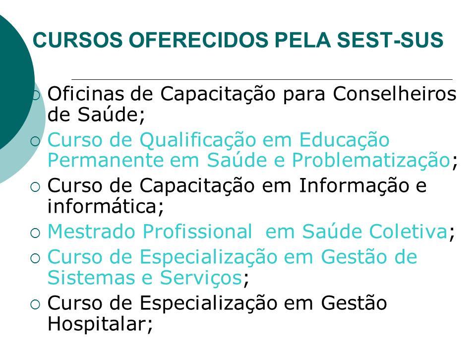 CURSOS OFERECIDOS PELA SEST-SUS
