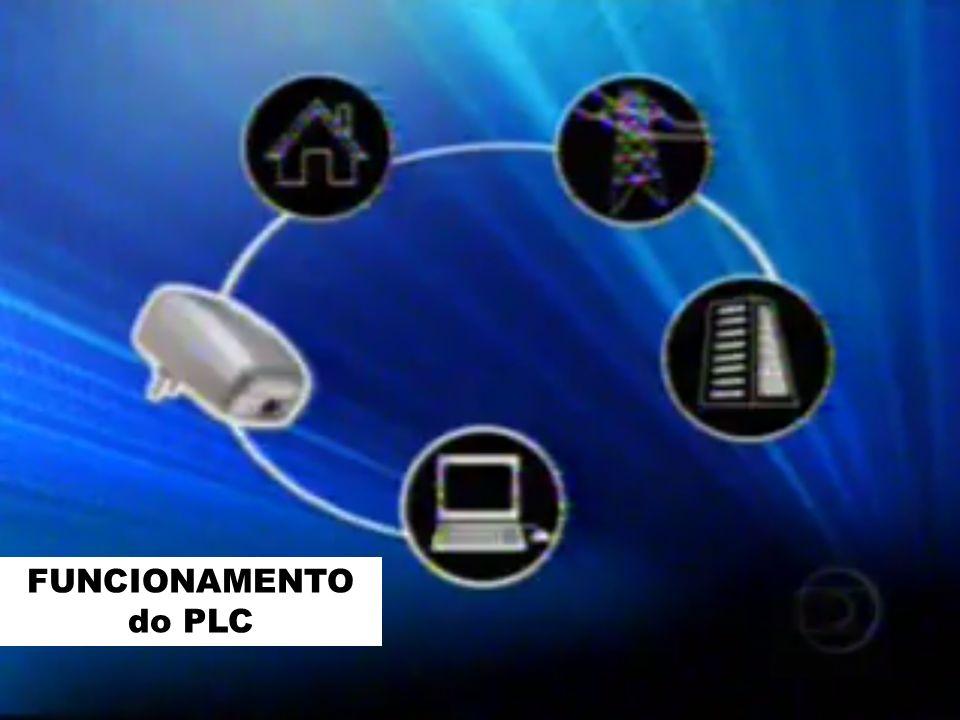 FUNCIONAMENTO do PLC