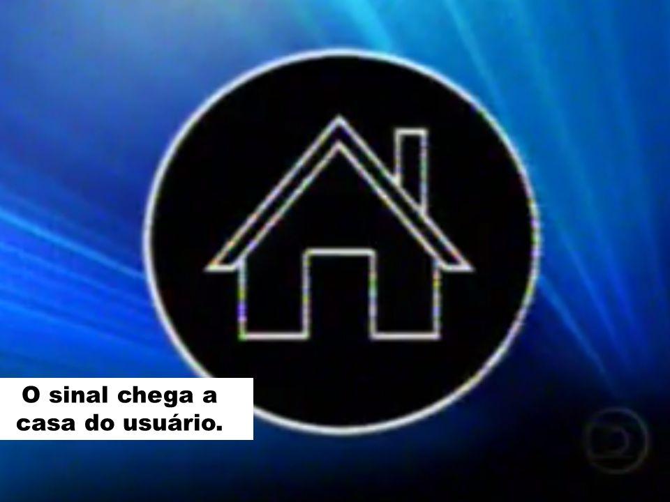 O sinal chega a casa do usuário.
