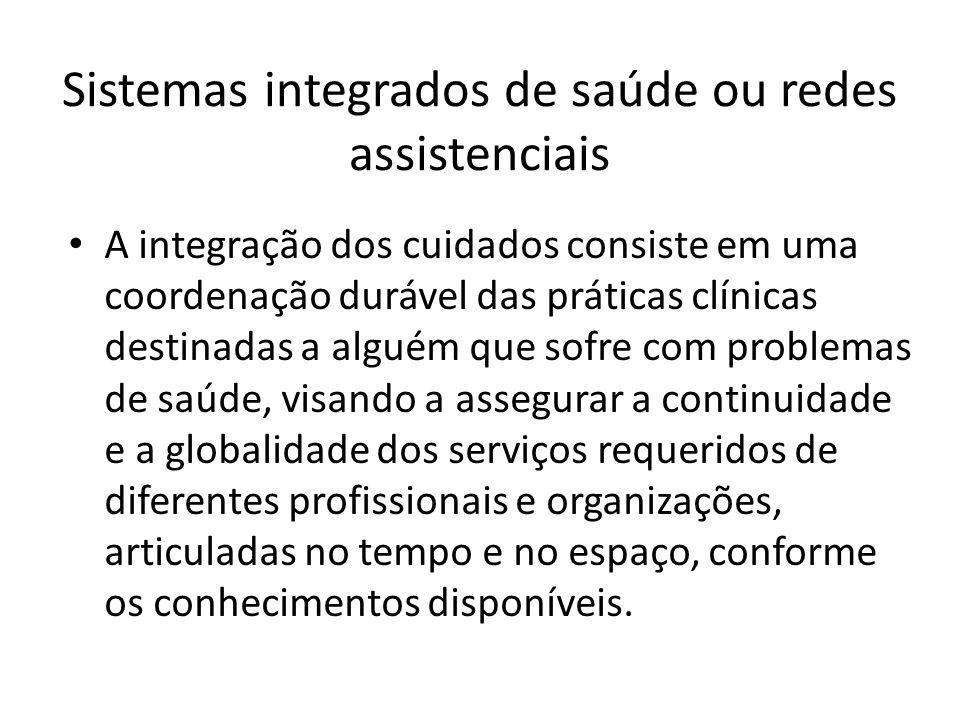 Sistemas integrados de saúde ou redes assistenciais