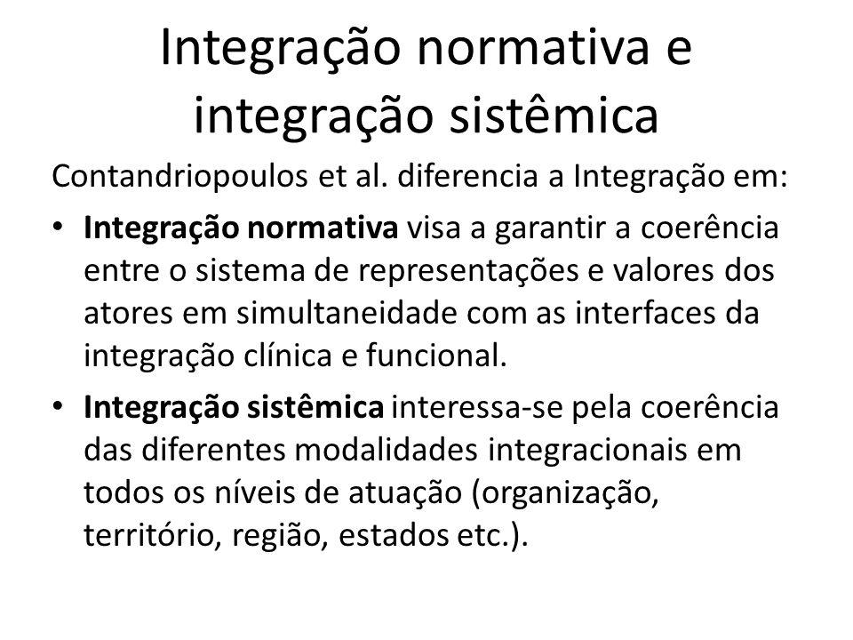 Integração normativa e integração sistêmica