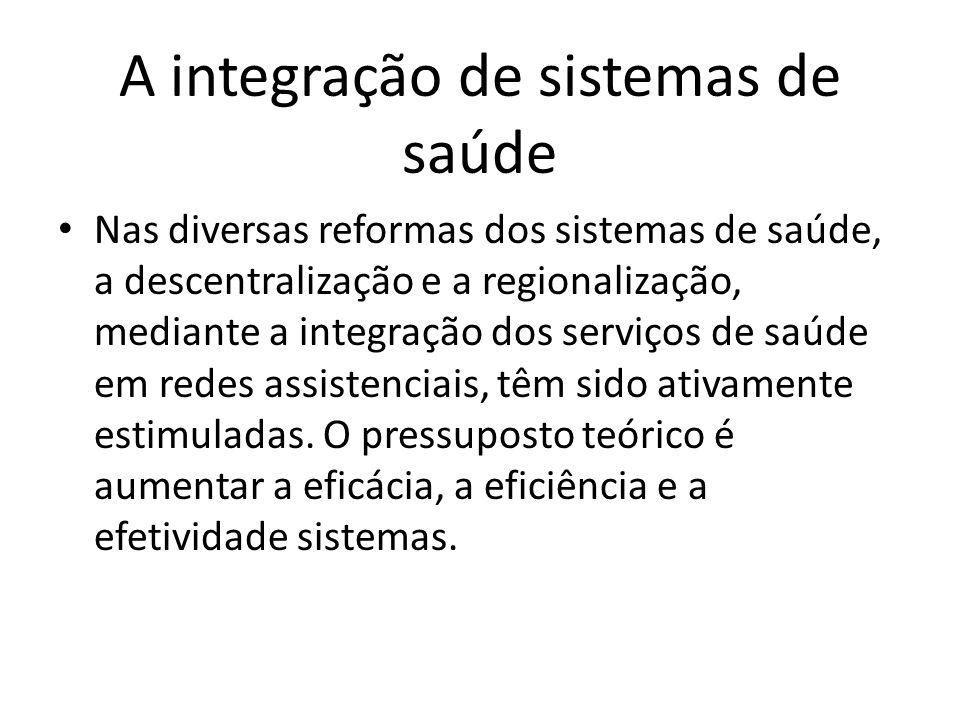 A integração de sistemas de saúde
