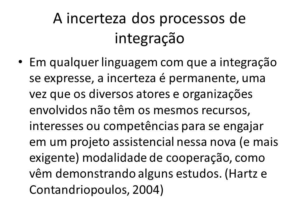 A incerteza dos processos de integração