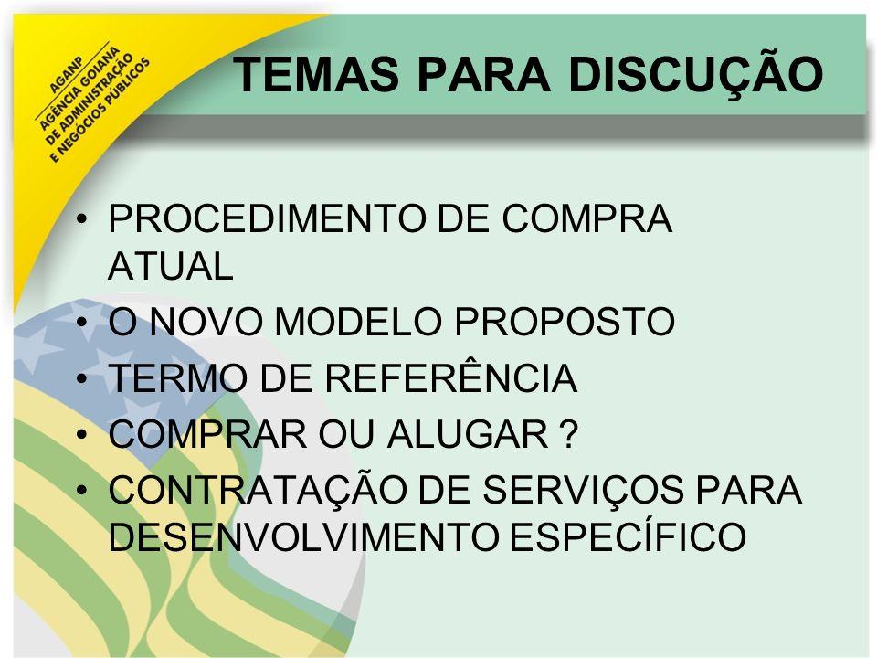 TEMAS PARA DISCUÇÃO PROCEDIMENTO DE COMPRA ATUAL