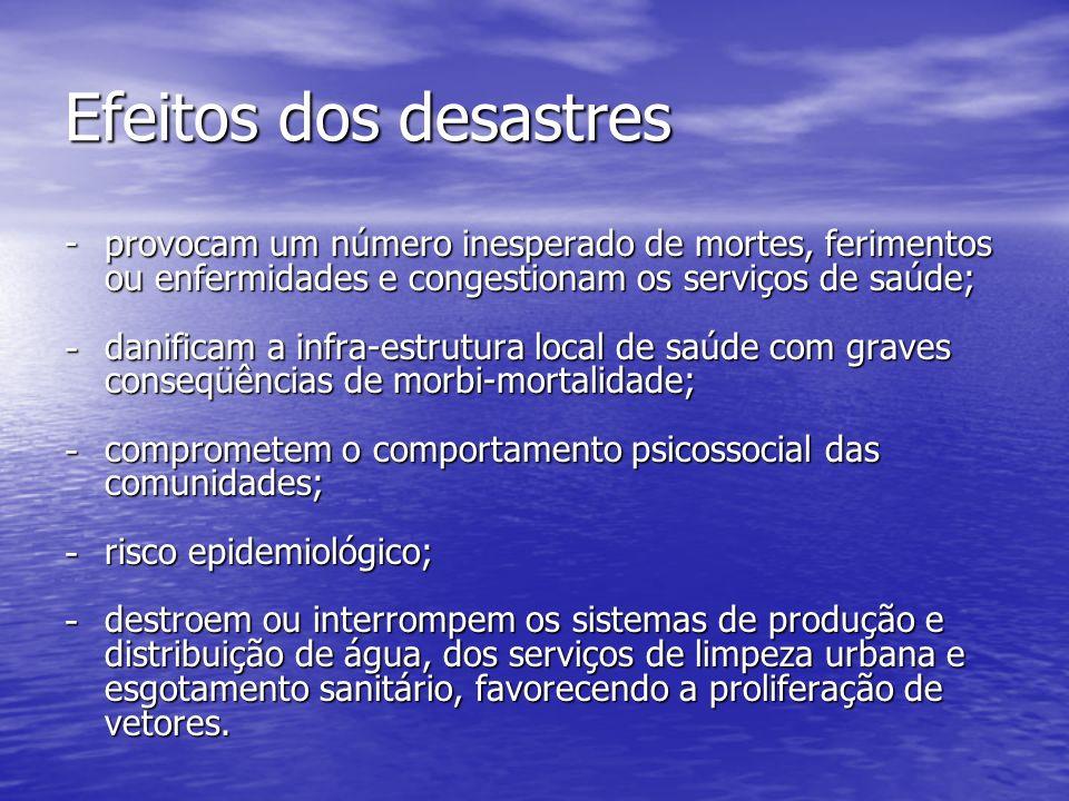 Efeitos dos desastres - provocam um número inesperado de mortes, ferimentos ou enfermidades e congestionam os serviços de saúde;