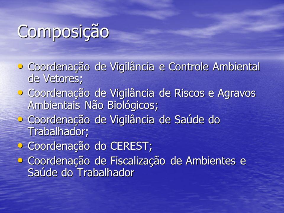 Composição Coordenação de Vigilância e Controle Ambiental de Vetores;