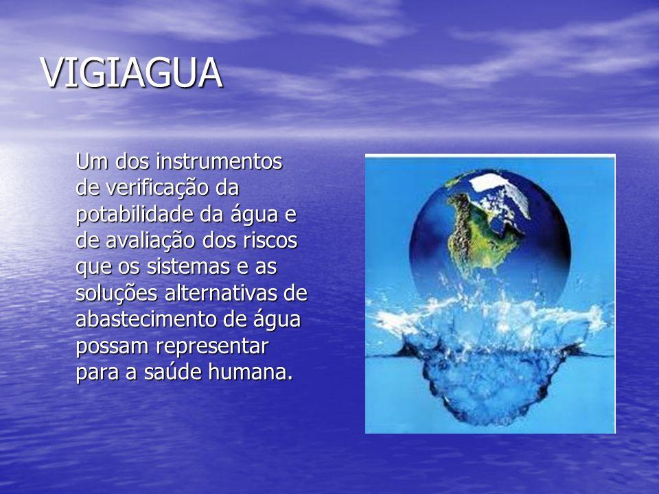 VIGIAGUA