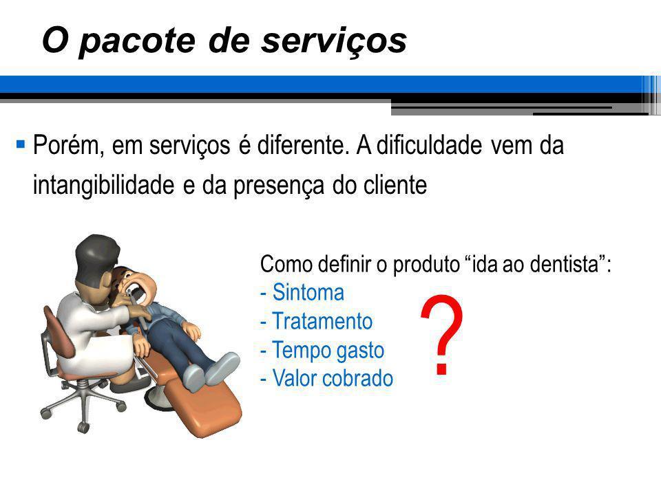 O pacote de serviços Porém, em serviços é diferente. A dificuldade vem da intangibilidade e da presença do cliente.