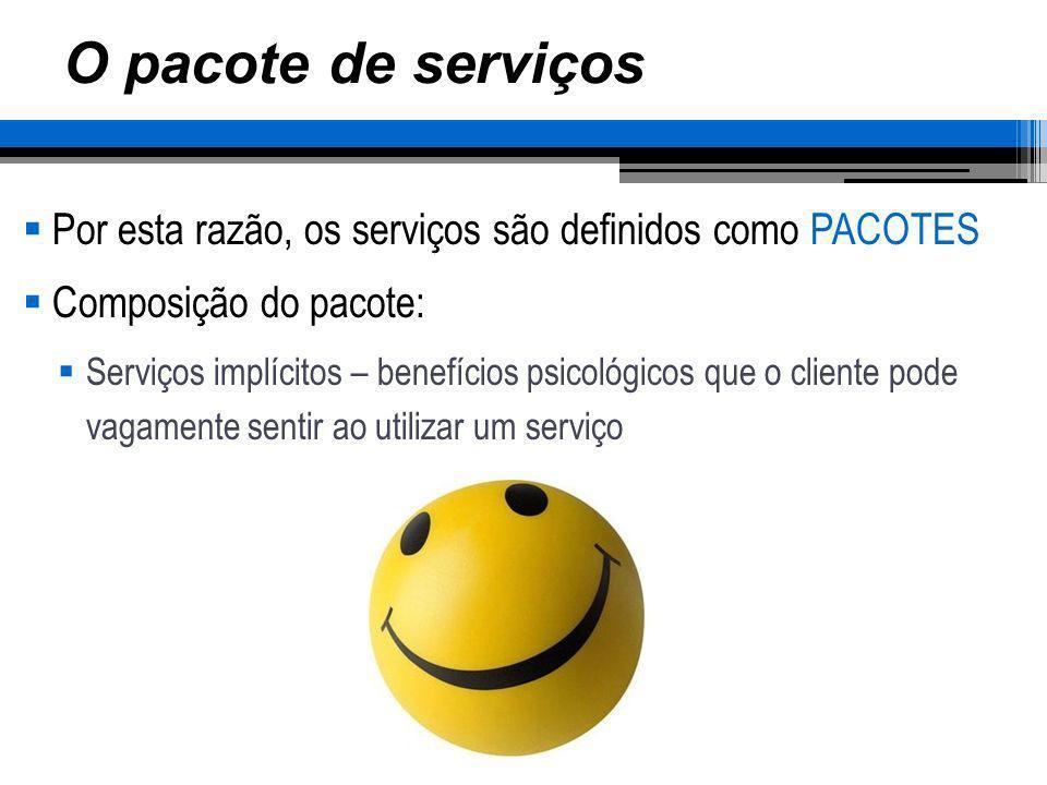 O pacote de serviços Por esta razão, os serviços são definidos como PACOTES. Composição do pacote: