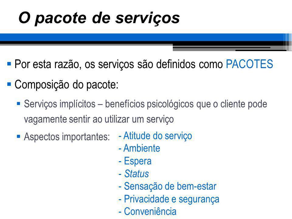 O pacote de serviçosPor esta razão, os serviços são definidos como PACOTES. Composição do pacote: