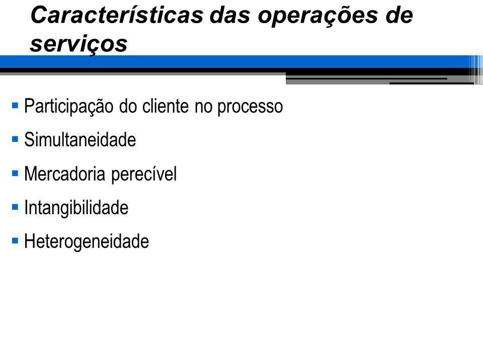 Características das operações de serviços