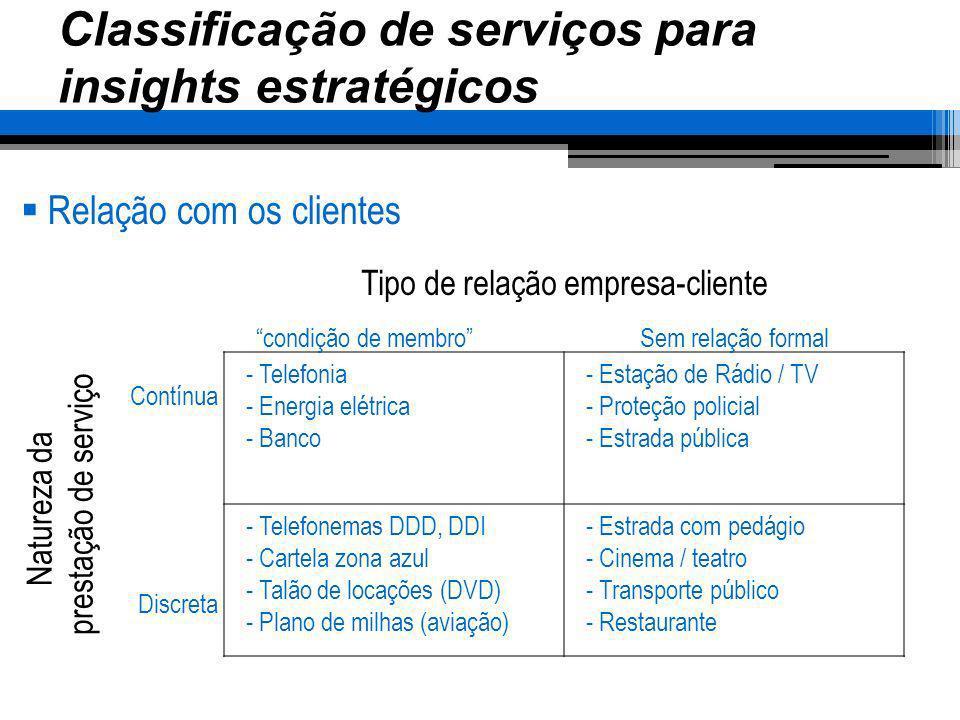 Classificação de serviços para insights estratégicos