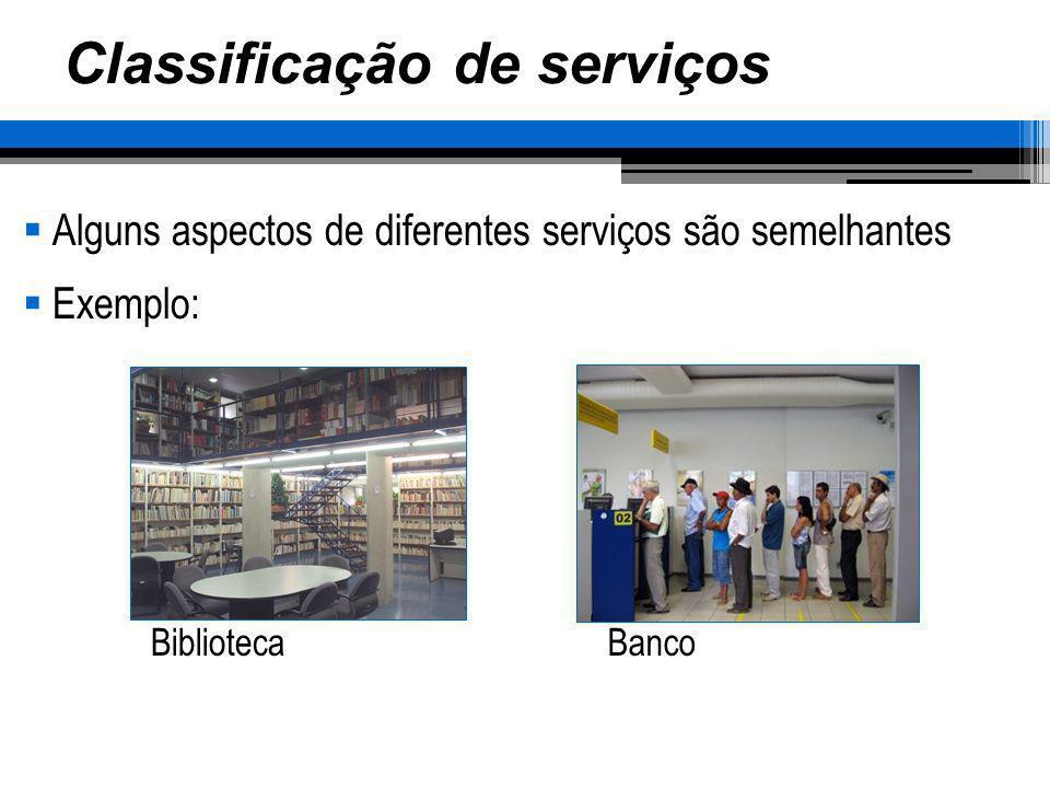 Classificação de serviços