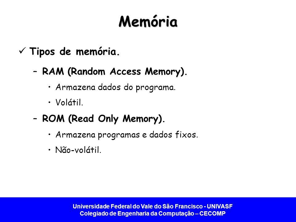 Memória Tipos de memória. RAM (Random Access Memory).