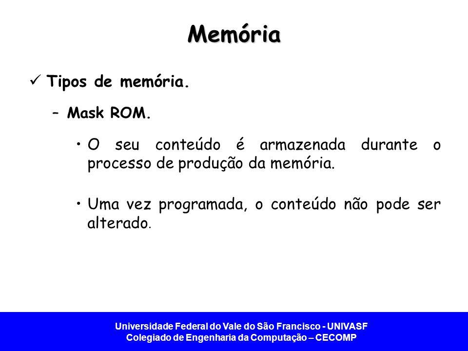 Memória Tipos de memória.