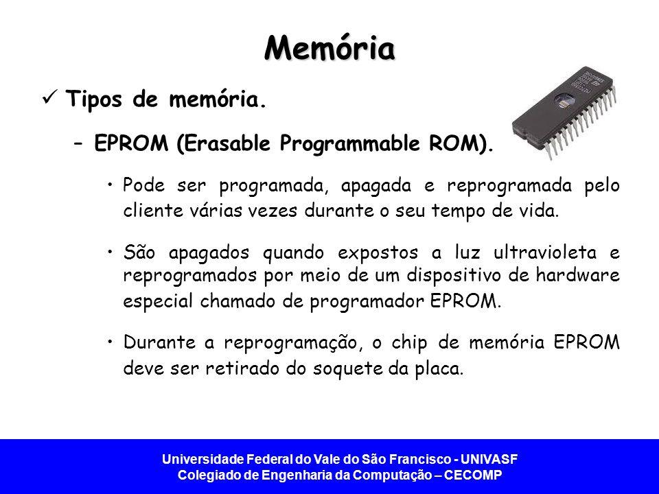 Memória Tipos de memória. EPROM (Erasable Programmable ROM).