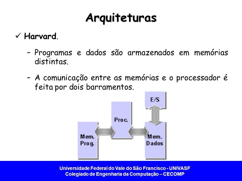 Arquiteturas Harvard. Programas e dados são armazenados em memórias distintas.