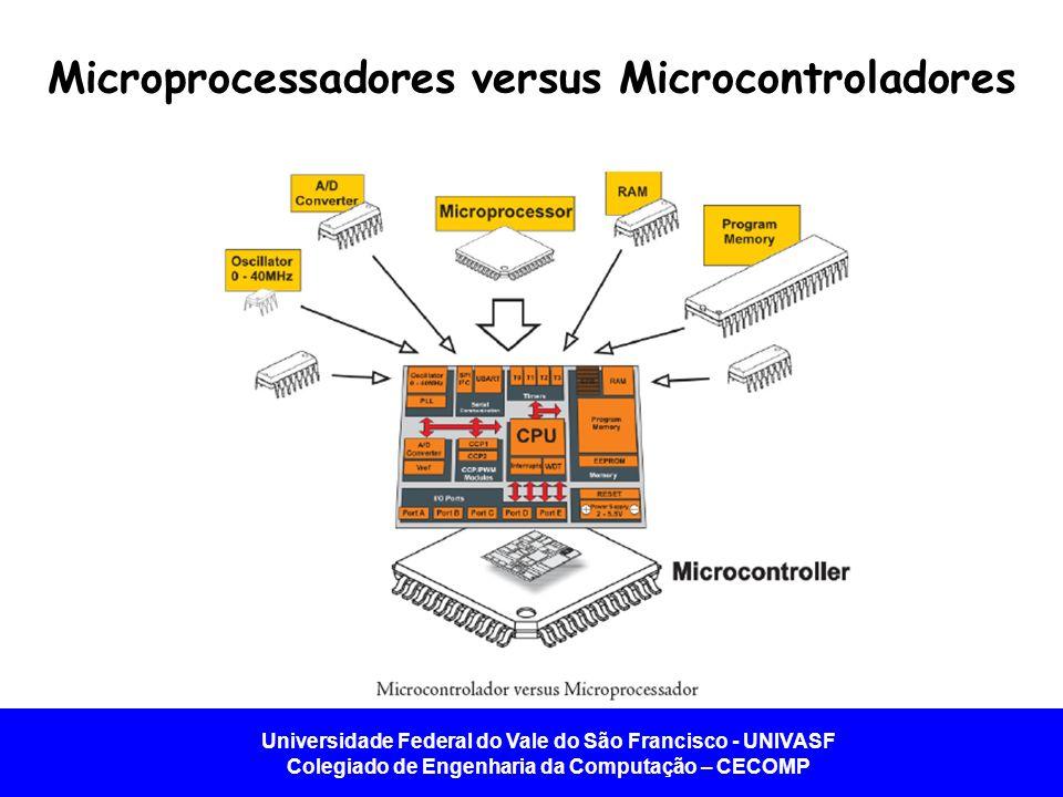 Microprocessadores versus Microcontroladores