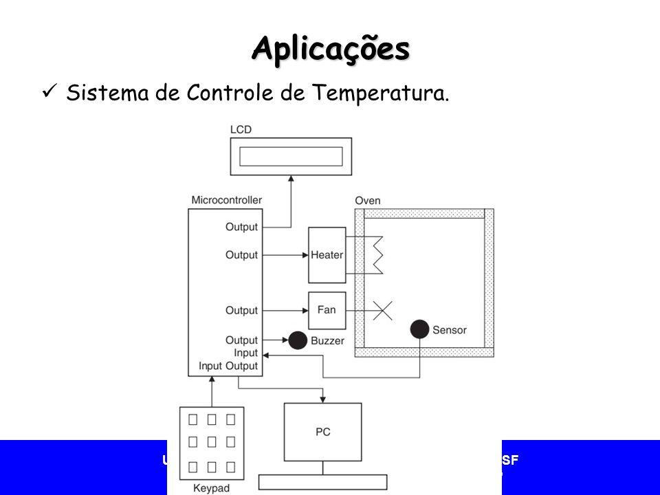 Aplicações Sistema de Controle de Temperatura.