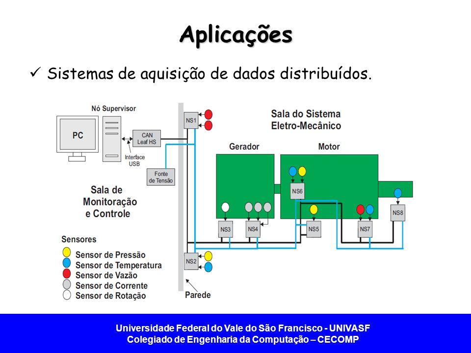 Aplicações Sistemas de aquisição de dados distribuídos.