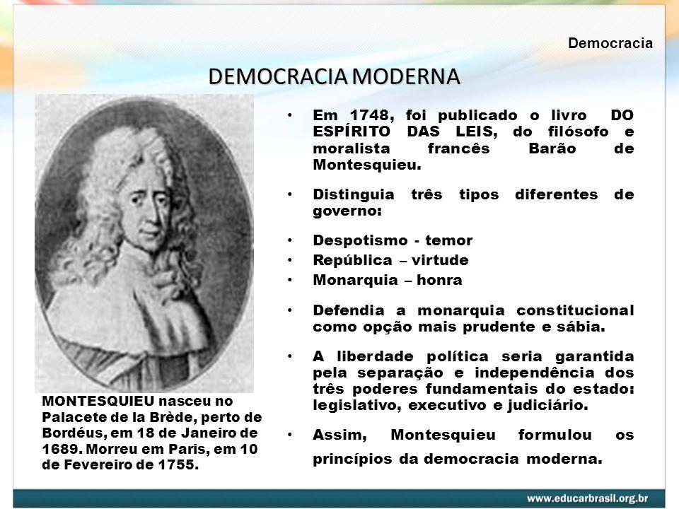 DEMOCRACIA MODERNA Democracia