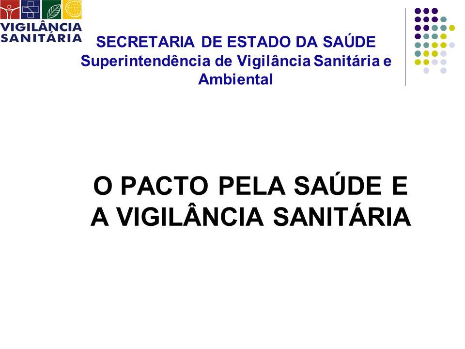 O PACTO PELA SAÚDE E A VIGILÂNCIA SANITÁRIA