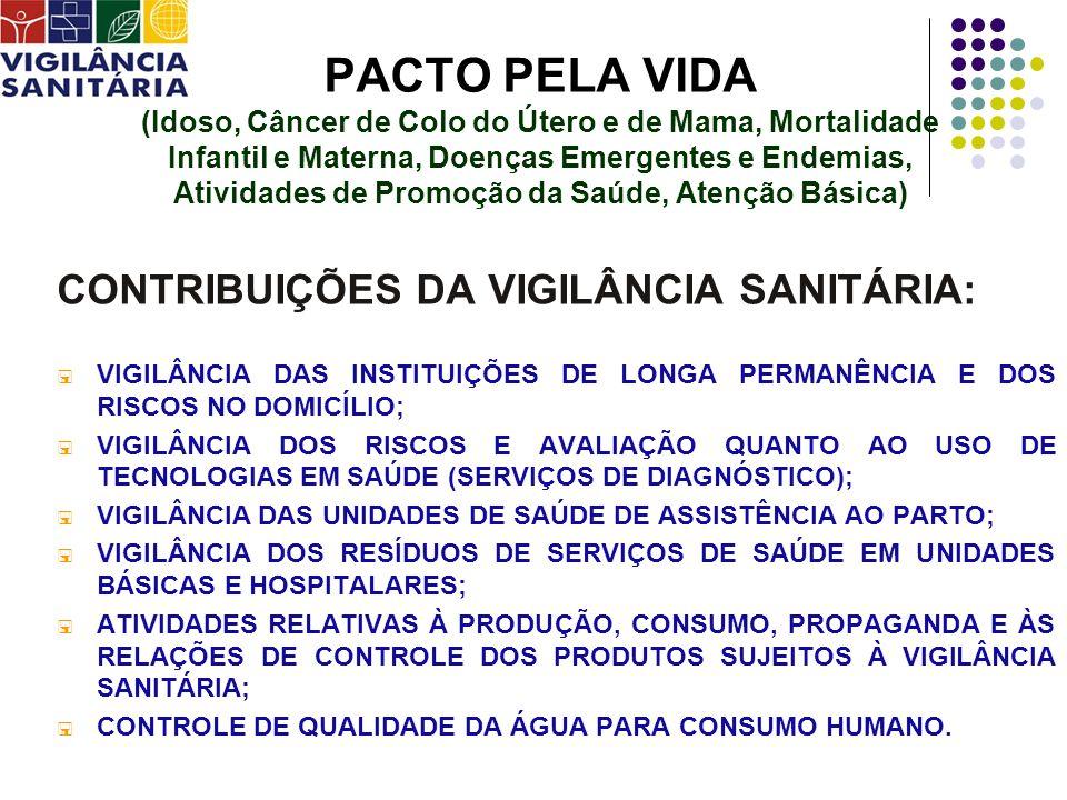 PACTO PELA VIDA (Idoso, Câncer de Colo do Útero e de Mama, Mortalidade Infantil e Materna, Doenças Emergentes e Endemias, Atividades de Promoção da Saúde, Atenção Básica)