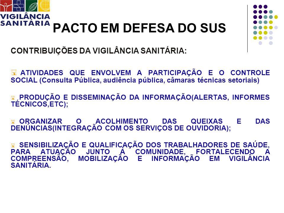 PACTO EM DEFESA DO SUS CONTRIBUIÇÕES DA VIGILÂNCIA SANITÁRIA: