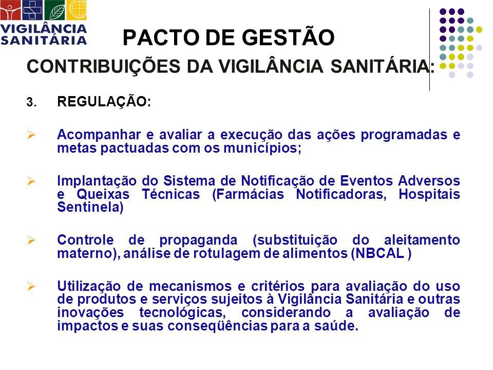 PACTO DE GESTÃO CONTRIBUIÇÕES DA VIGILÂNCIA SANITÁRIA: REGULAÇÃO: