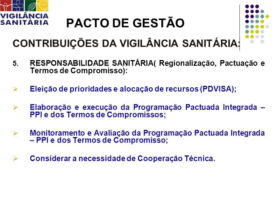 PACTO DE GESTÃO CONTRIBUIÇÕES DA VIGILÂNCIA SANITÁRIA: