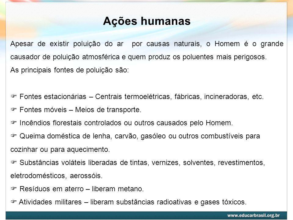 Ações humanas