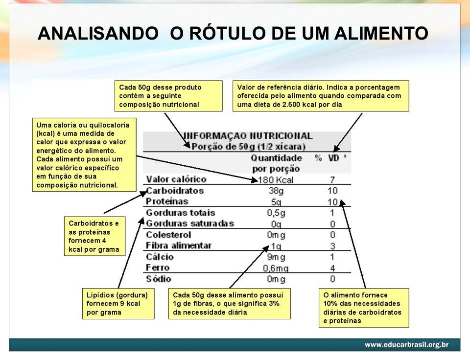 ANALISANDO O RÓTULO DE UM ALIMENTO