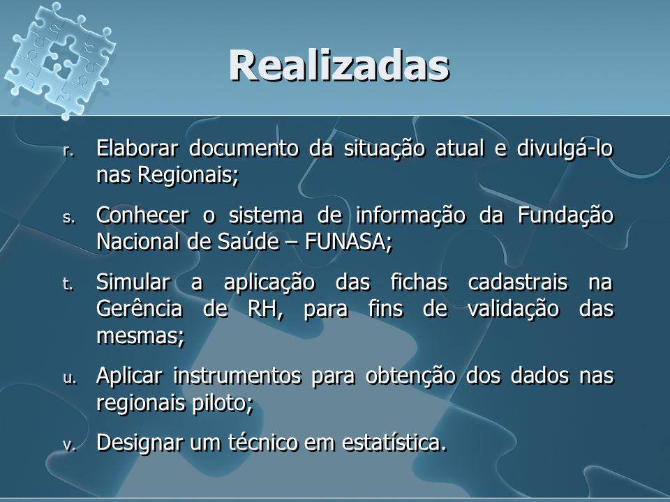 Realizadas Elaborar documento da situação atual e divulgá-lo nas Regionais; Conhecer o sistema de informação da Fundação Nacional de Saúde – FUNASA;